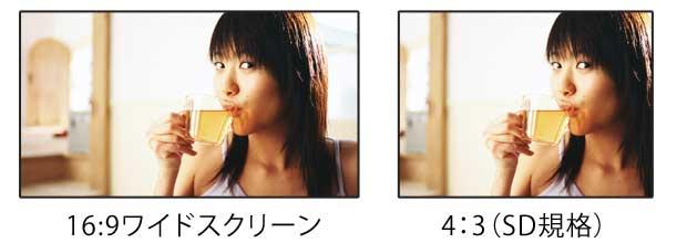16:9ワイドスクリーンとSD規格